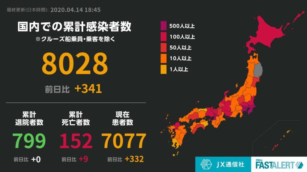 일본도쿄 코로나확진자 1024x576 14일 도쿄 코로나바이러스 확진자 161명! 히로시마 복지시설 22명 집단감염
