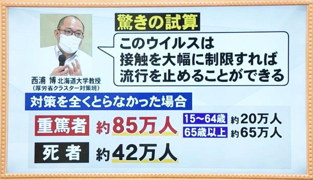 일본코로나사망자42만명 1024x588 15일 일본 코로나 확진자 방송국PD, 연예인 등 548명! 사망자 17명으로 급증