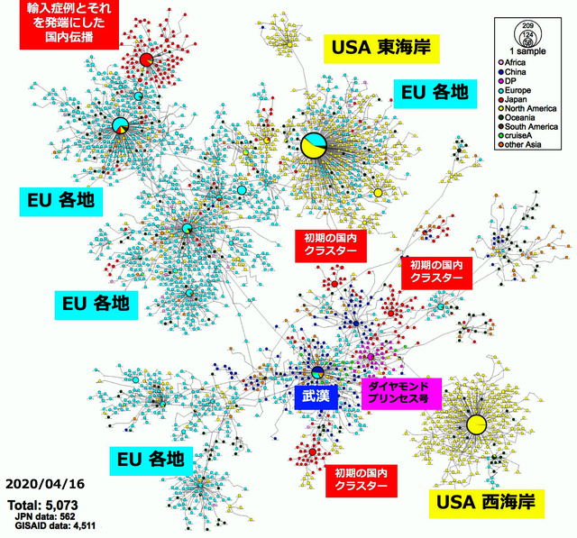 코로나바이러스전파경로 일본의 코로나바이러스는 중국 우한이 아닌 유럽에서 전파?