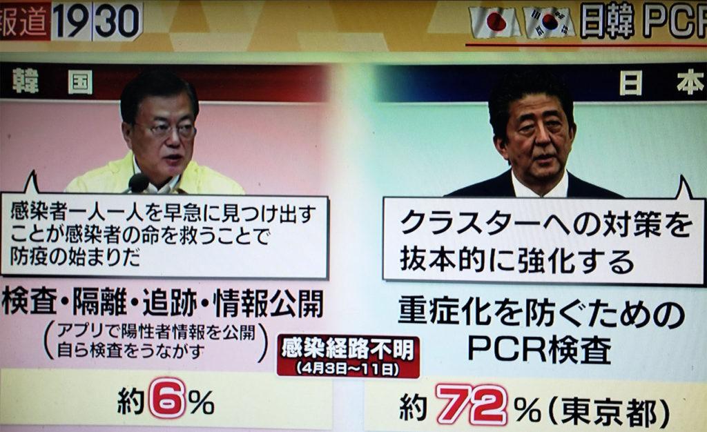 코로나 감염경로 불분명 한일비교 1024x626 15일 일본 코로나 확진자 방송국PD, 연예인 등 548명! 사망자 17명으로 급증