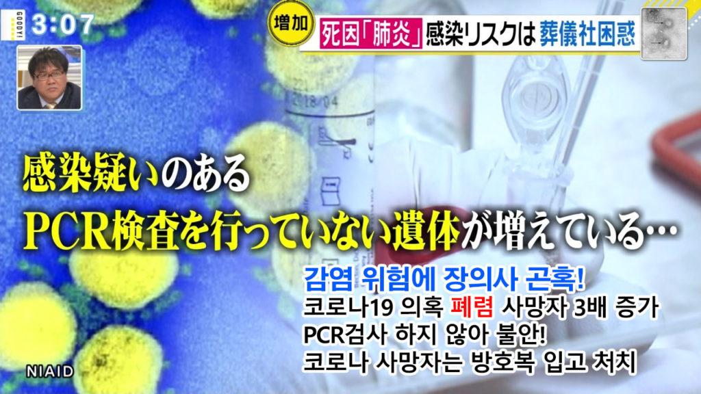 코로나19감염 폐렴사망자 1024x576 22일 일본 코로나 확진자 450명, 사망자 300명 돌파, 연일 집단감염 발생