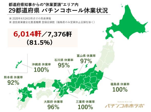 파친코 휴업상황 24일 도쿄 코로나 확진자 161명, 사망자 6명! 병원 관계자가 14%