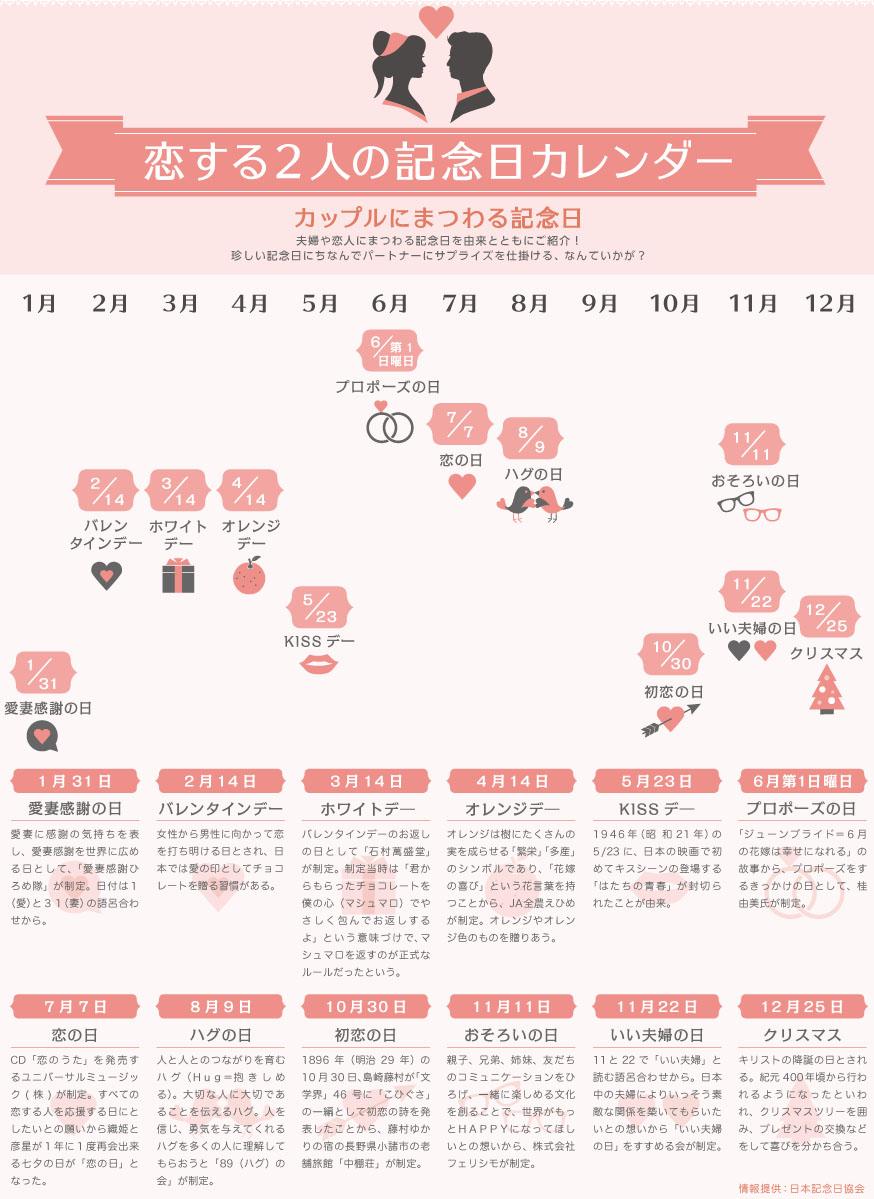 커플기념일 일본 기념일! 5월 23일은 키스의날 (키스데이)