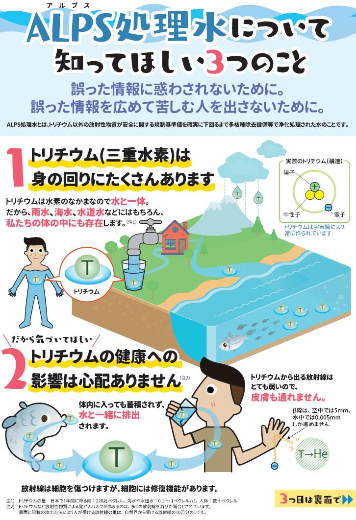방사능오염수1 후쿠시마 방사능 오염수 삼중수소(트리튬) 캐릭터 재공개
