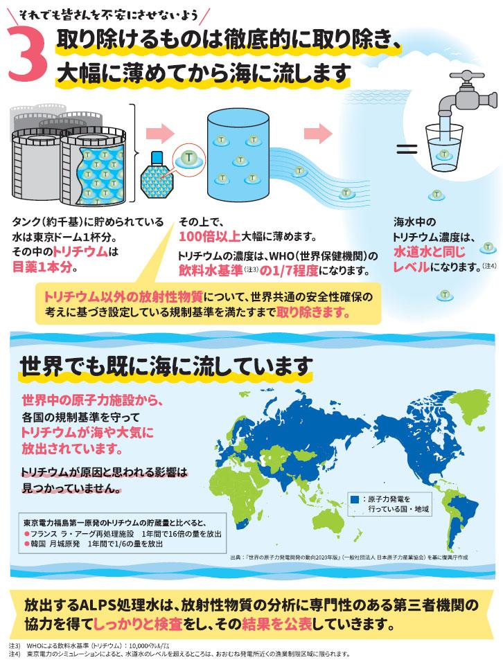 방사능오염수2 후쿠시마 방사능 오염수 삼중수소(트리튬) 캐릭터 재공개